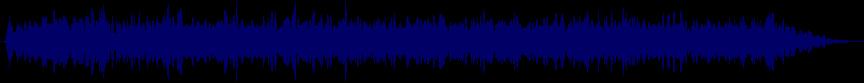 waveform of track #61202