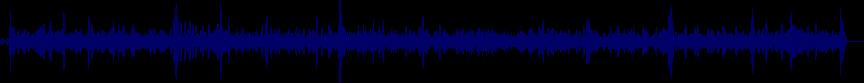 waveform of track #61209