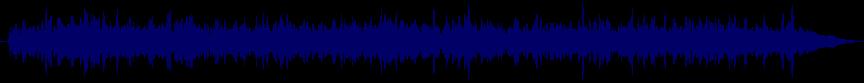 waveform of track #61237