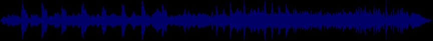 waveform of track #61241