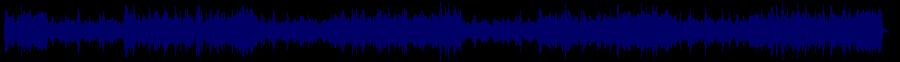 waveform of track #61246
