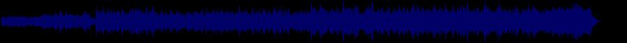 waveform of track #61258