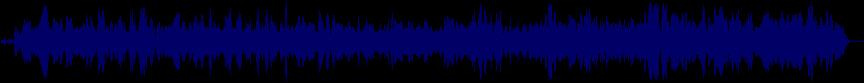 waveform of track #61291