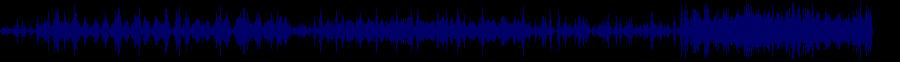 waveform of track #61318