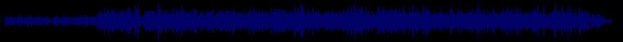 waveform of track #61361