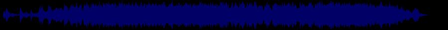 waveform of track #61368