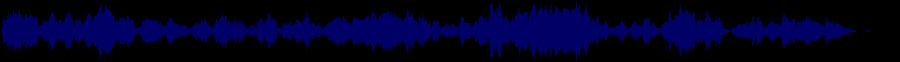waveform of track #61391