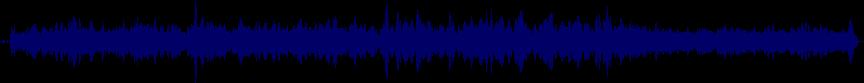 waveform of track #61443