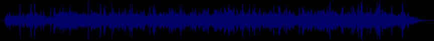 waveform of track #61498