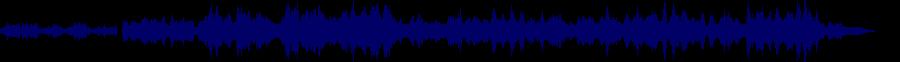waveform of track #61500