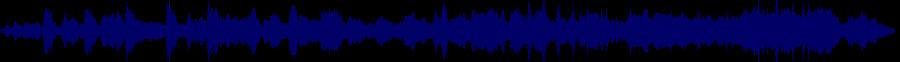 waveform of track #61539