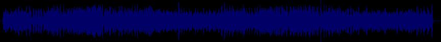 waveform of track #61545