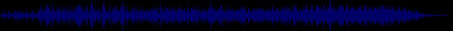 waveform of track #61552