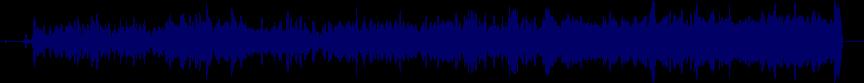 waveform of track #61576
