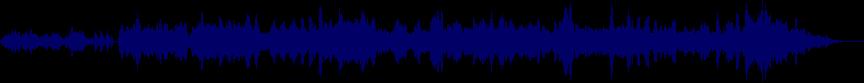 waveform of track #61586