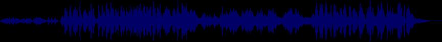 waveform of track #61613