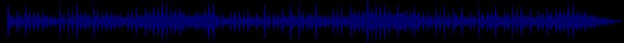 waveform of track #61622