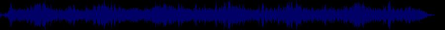 waveform of track #61665