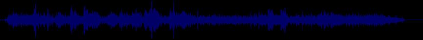 waveform of track #61685
