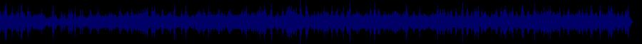 waveform of track #61695