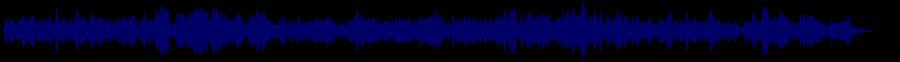 waveform of track #61704