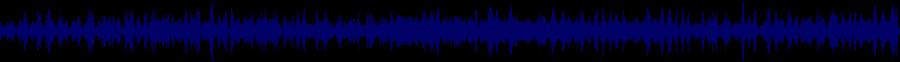 waveform of track #61723