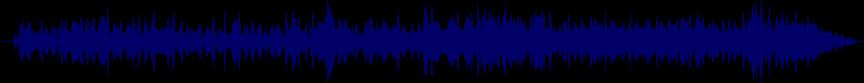 waveform of track #61724