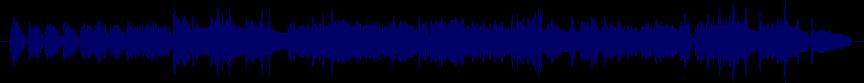 waveform of track #61731