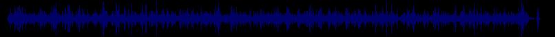waveform of track #61735
