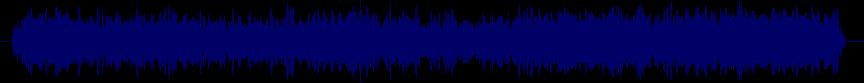 waveform of track #61745