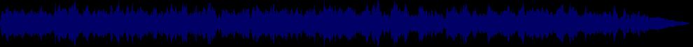 waveform of track #61748