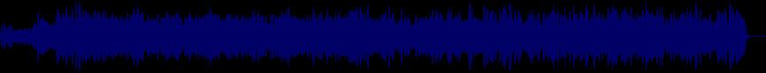 waveform of track #61774