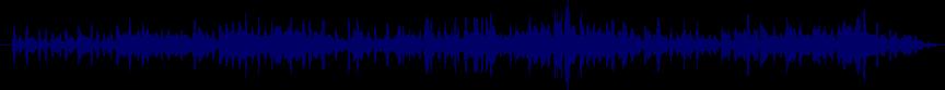 waveform of track #61821