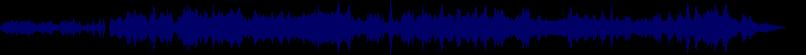 waveform of track #61833