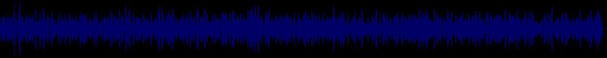 waveform of track #61874