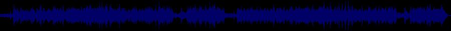 waveform of track #61876