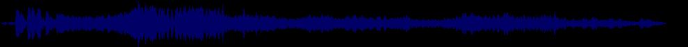 waveform of track #61878