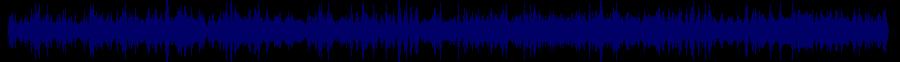waveform of track #61880