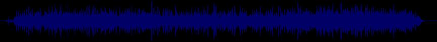 waveform of track #61910
