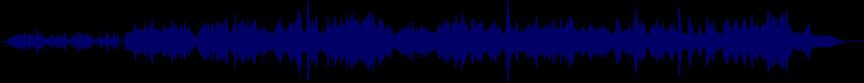 waveform of track #61924