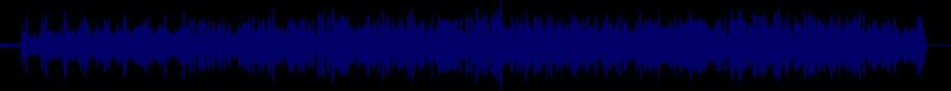 waveform of track #61931