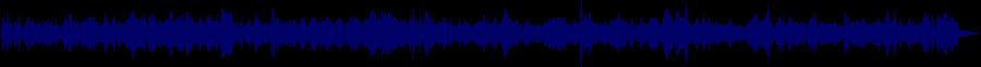 waveform of track #61933
