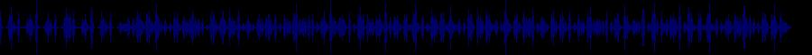 waveform of track #61966