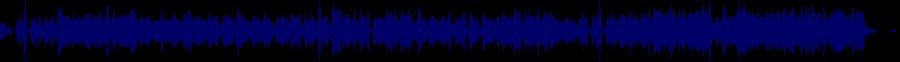 waveform of track #61990