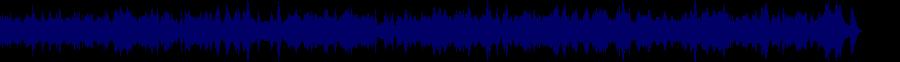 waveform of track #61993