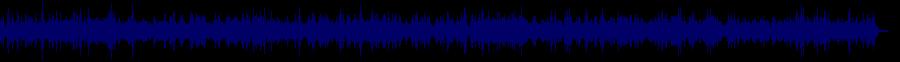 waveform of track #61998