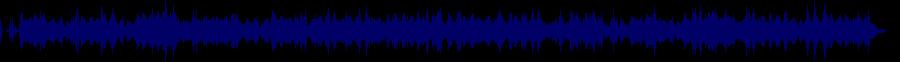waveform of track #62000