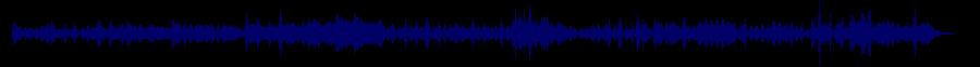 waveform of track #62008