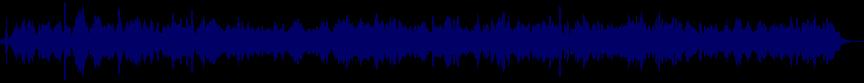 waveform of track #62013