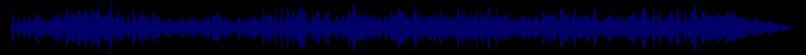 waveform of track #62016